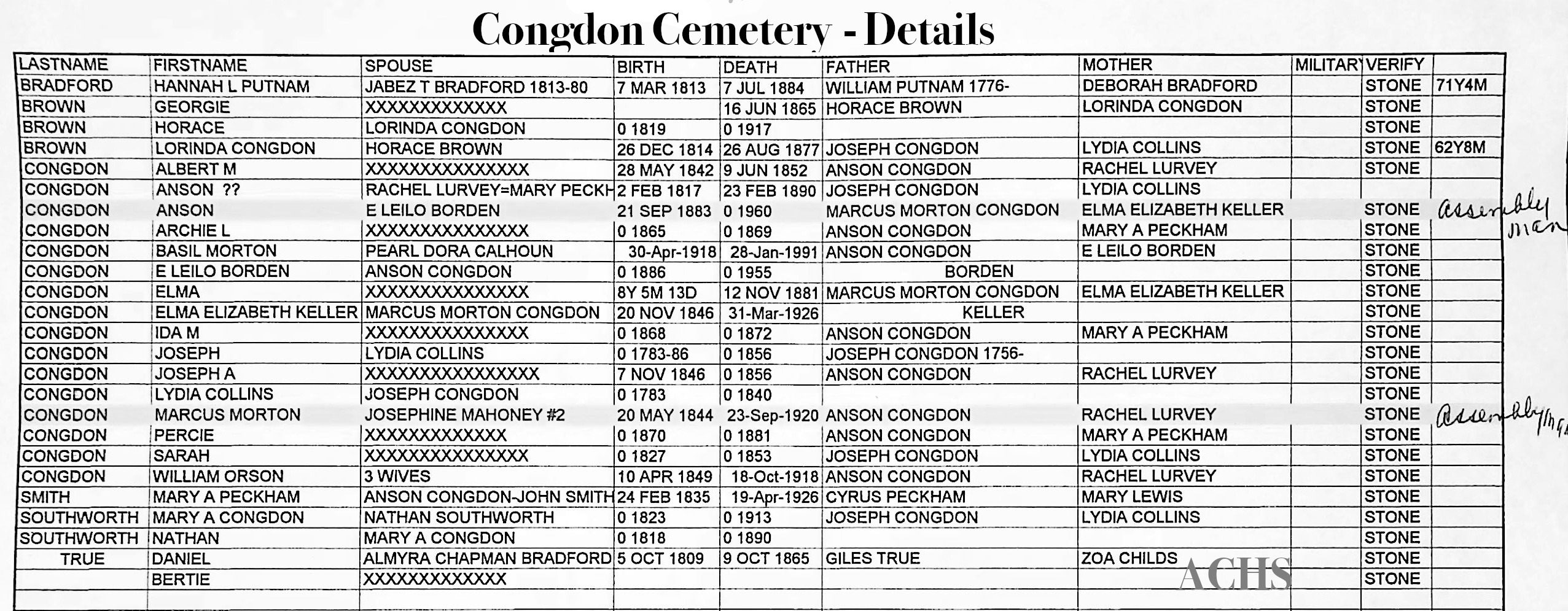 Congdon Cemetery - Further Details - Click on Image to Enlarge