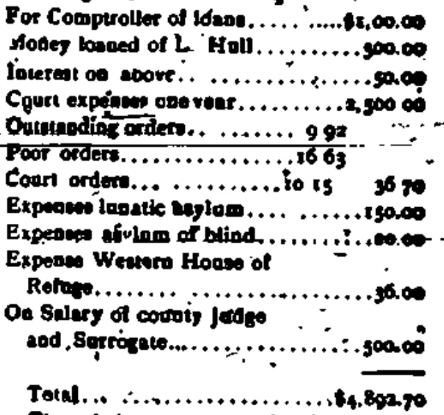 Allegany County  1851 budget